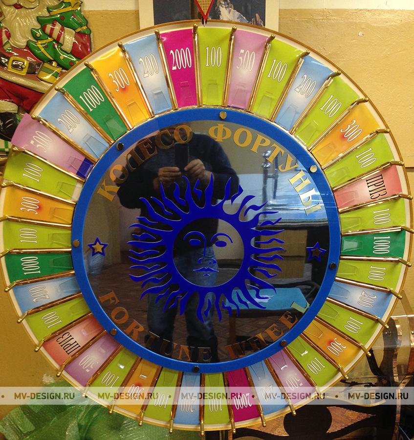 Колесо фортуны рулетка интернет казино статьи