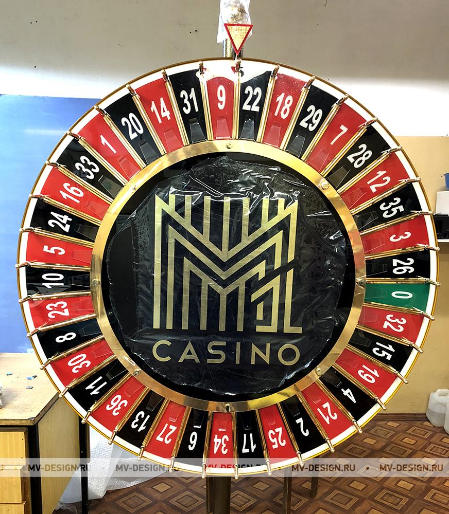 официальный сайт казино фортуна удачи